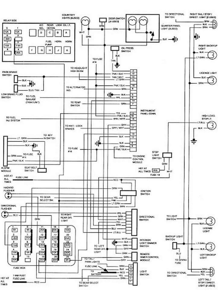 download bmw s1000rr wiring harness   wiring diagram  wiring diagram