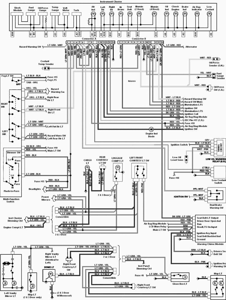 [FPWZ_2684]  Download 1992 ford wire harness color code | Wiring Diagram | Ford Wire Harness Color Code |  | Wiring Diagram